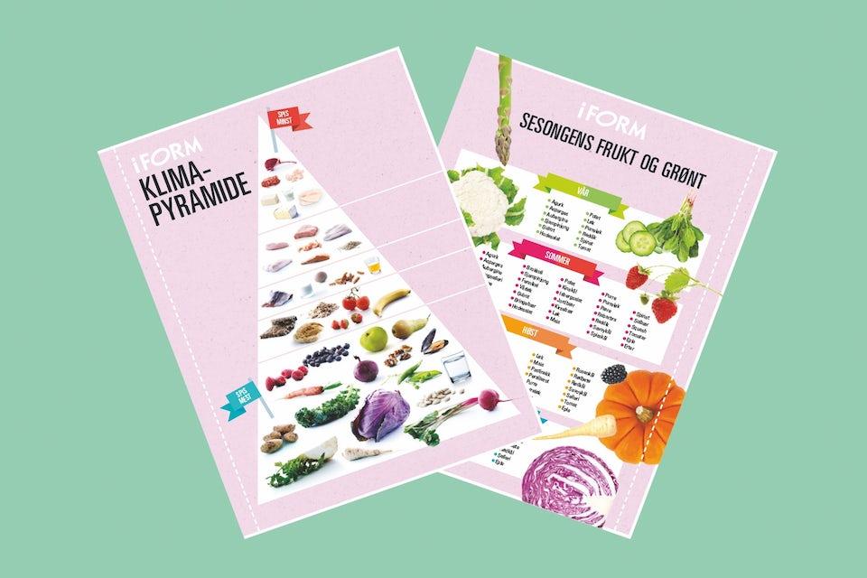Miljøvennlig kostholdspyramide