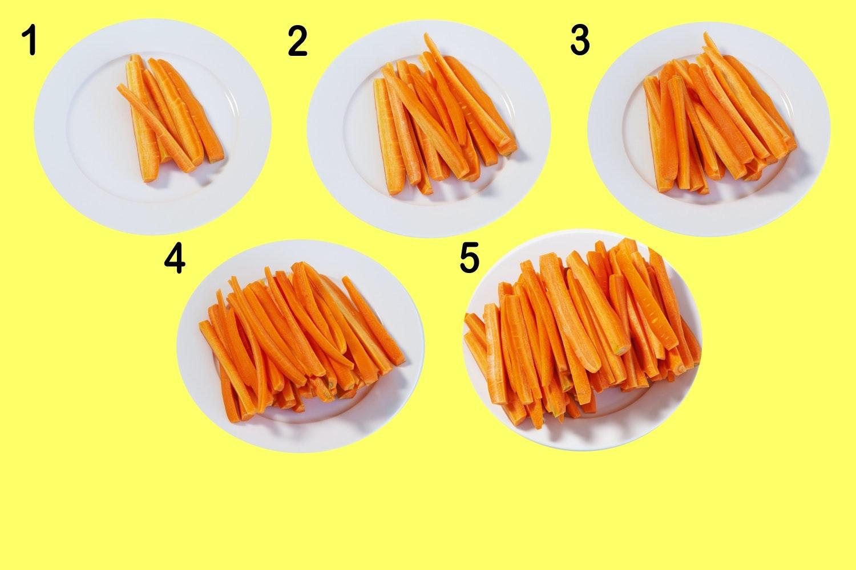 hvordan måle kalorier
