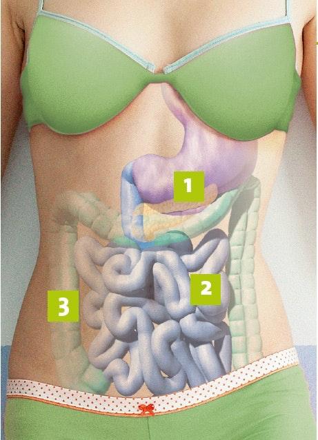 förstoppning svullen mage